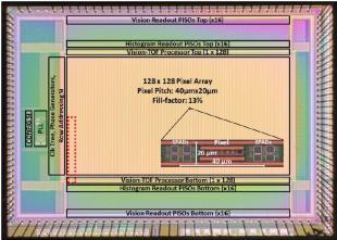 A 128 × 128 SPAD Dynamic Vision-Triggered Time of Flight Imager