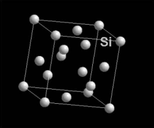 simulated graphic of known cubic group IV Si
