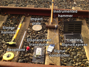 Railway Engineering testing