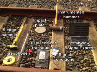 Railway Engineering testing