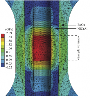 Stress distribution in the body of a large-volume piston-cylinder pressure cell for inelastic neutron scattering at 2 GPa