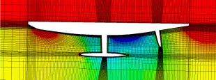 The difference in hydrodynamic resistance between the fastest and the slowest boat in the America's Cup is smaller than 0.1%