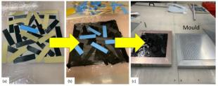 Manufacturing process of recycled composite laminates